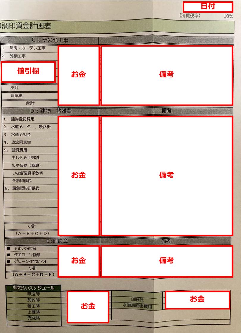 契約調印資金計画表2