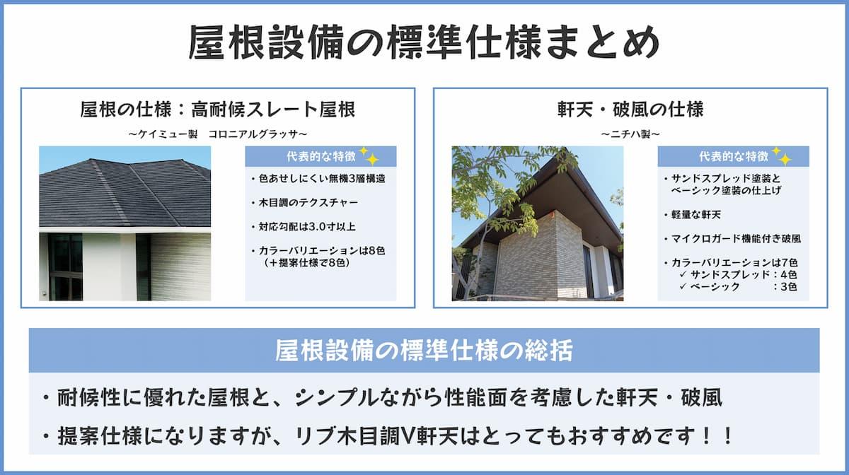 屋根設備の標準仕様まとめ