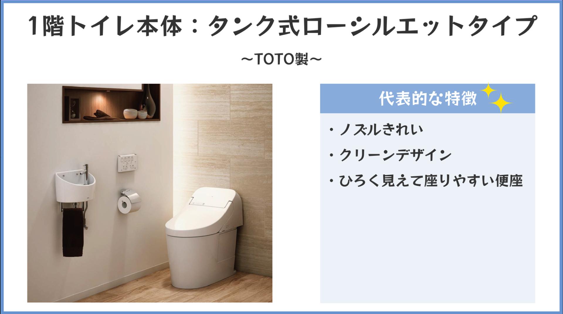 1階トイレ本体