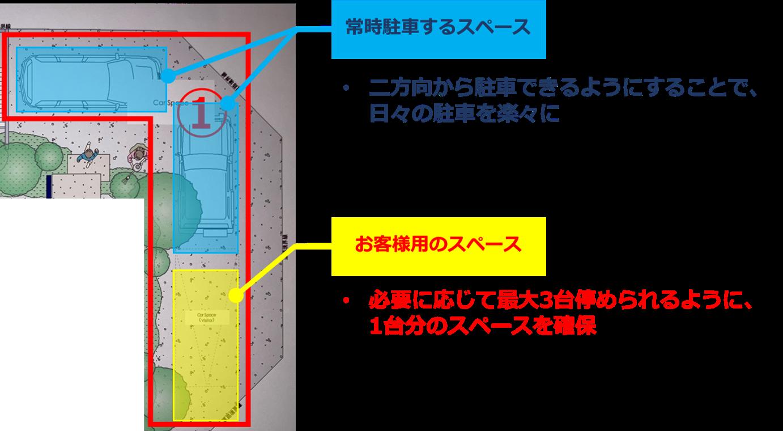 1_駐車スペース
