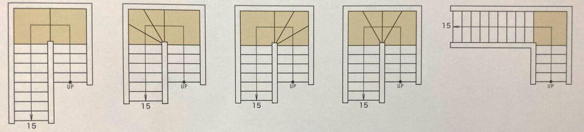 階段の形状