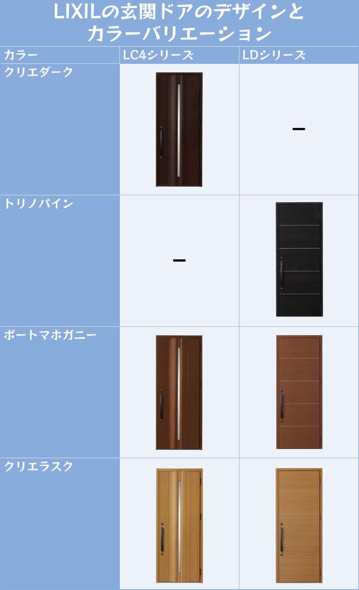 LIXILのデザインとカラーバリエーション