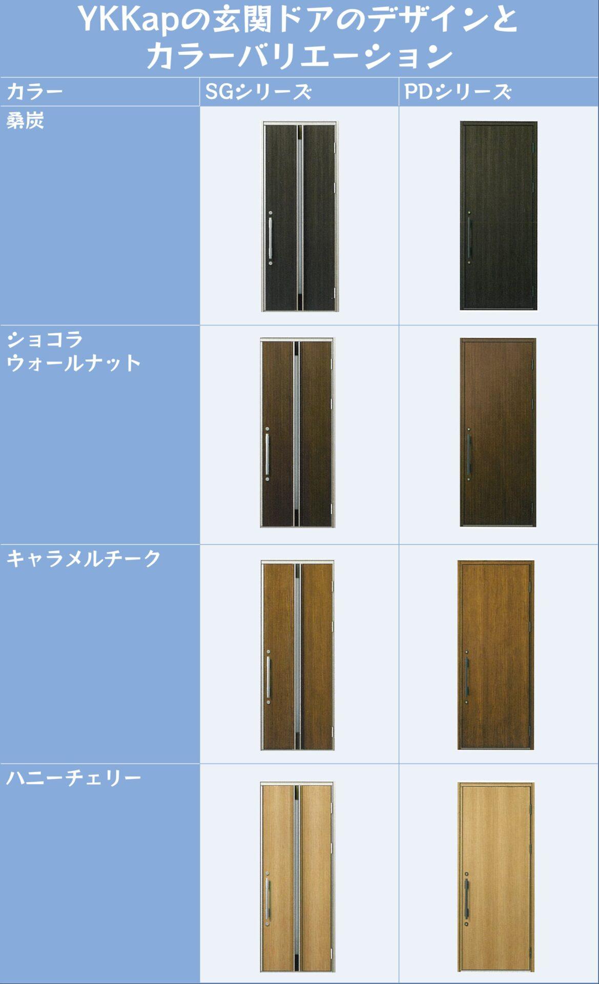 YKKapのデザインとカラーバリエーション